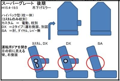 三菱ふそうスーパーグレート後期シート形状