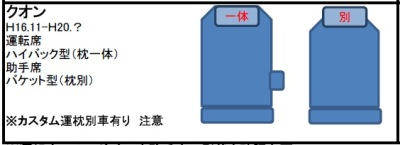UDクオン前期シート形状