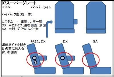 三菱ふそう07スーパーグレートシート形状