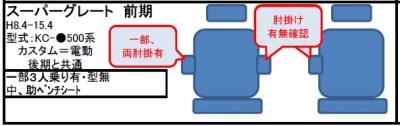 三菱ふそうスーパーグレート前期シート形状